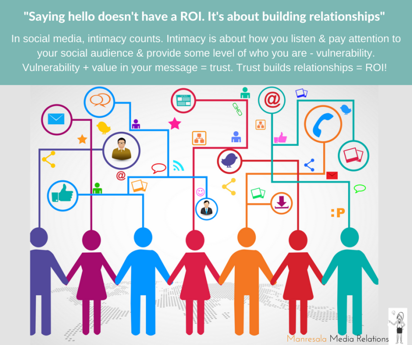 Saying hello doesn't have and ROI. It's about building relationships-
